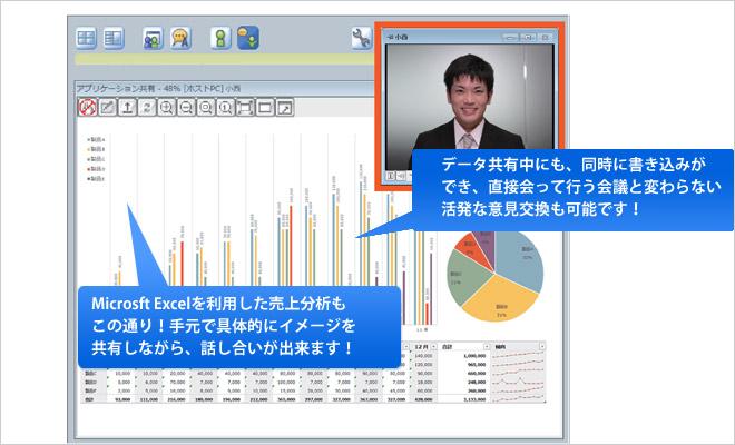 Web会議システムのメリット