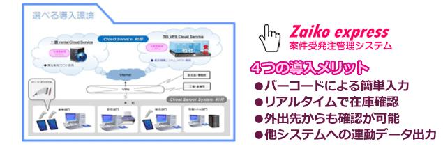 【在庫管理システム】(Zaiko express)